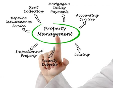 Property Management -7.2